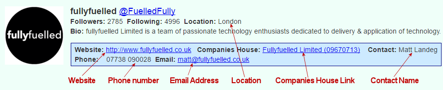 Improved Tweet4MoreBiz follower view with phone number and email address.